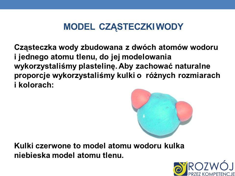 Model cząsteczki wody