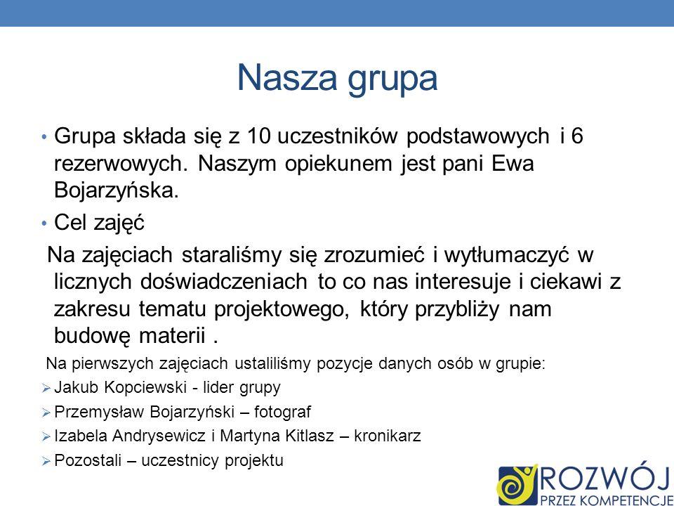 Nasza grupa Grupa składa się z 10 uczestników podstawowych i 6 rezerwowych. Naszym opiekunem jest pani Ewa Bojarzyńska.