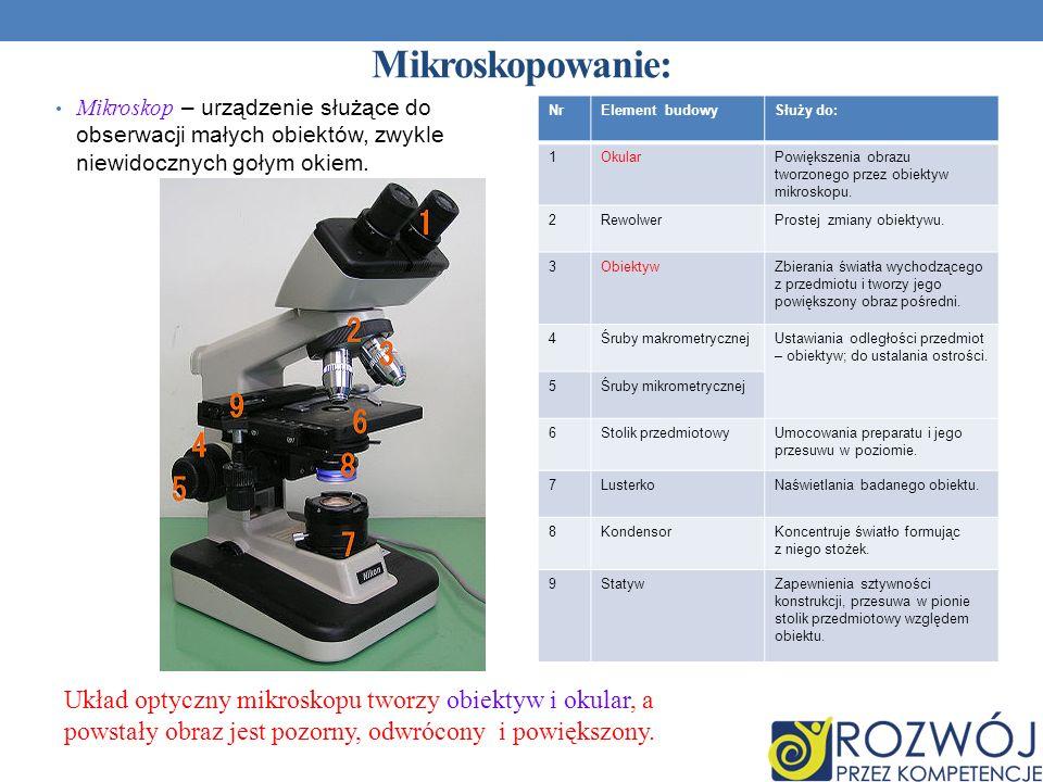 Mikroskopowanie: Mikroskop – urządzenie służące do obserwacji małych obiektów, zwykle niewidocznych gołym okiem.