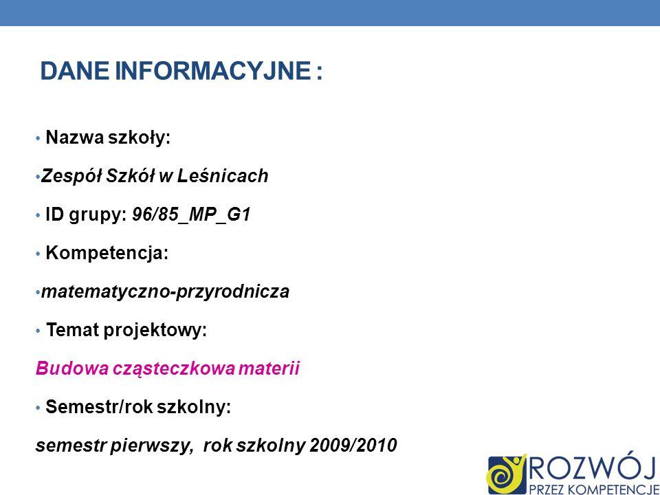 Dane INFORMACYJNE : Nazwa szkoły: Zespół Szkół w Leśnicach