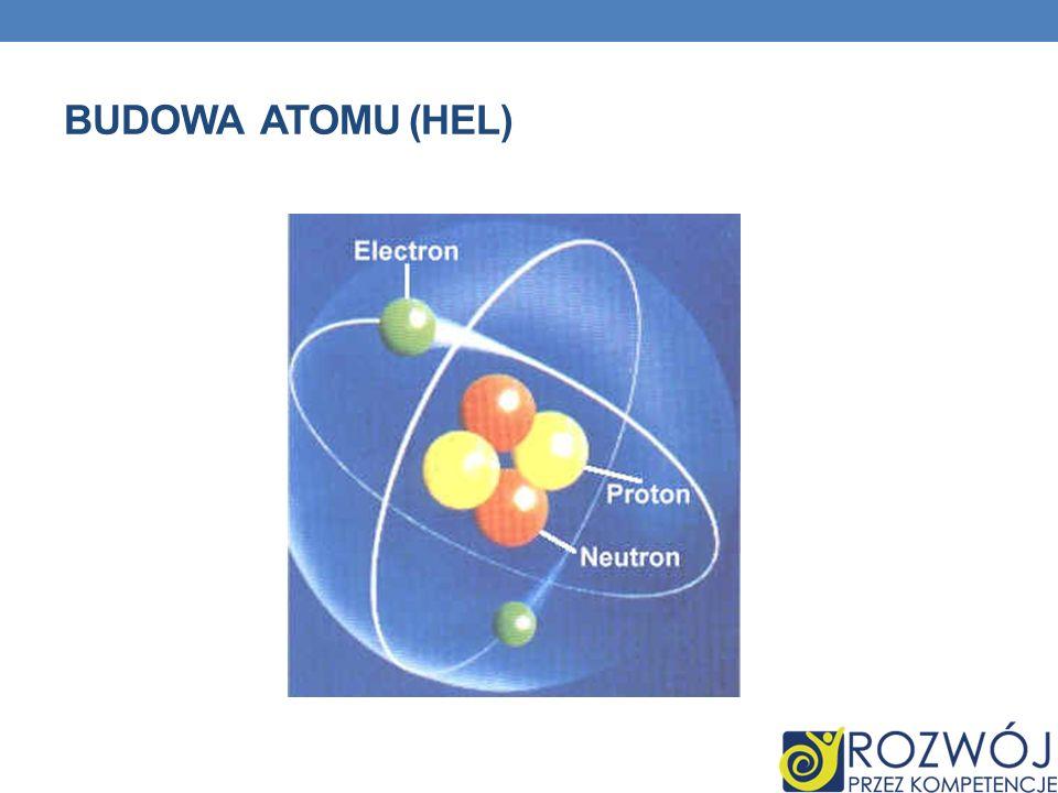 Budowa atomu (hel)