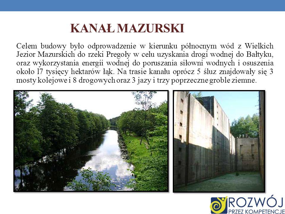 Kanał Mazurski