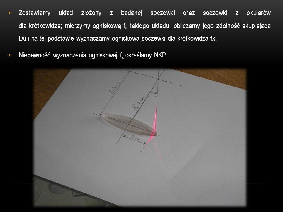 Zestawiamy układ złożony z badanej soczewki oraz soczewki z okularów dla krótkowidza; mierzymy ogniskową fu takiego układu, obliczamy jego zdolność skupiającą Du i na tej podstawie wyznaczamy ogniskową soczewki dla krótkowidza fx