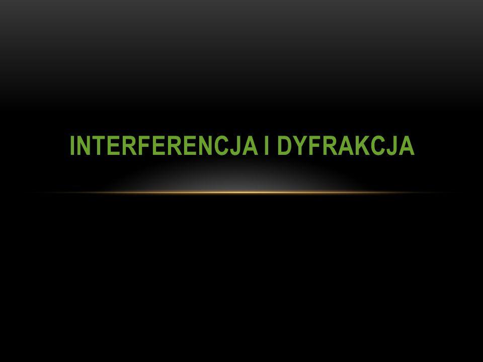 Interferencja i dyfrakcja