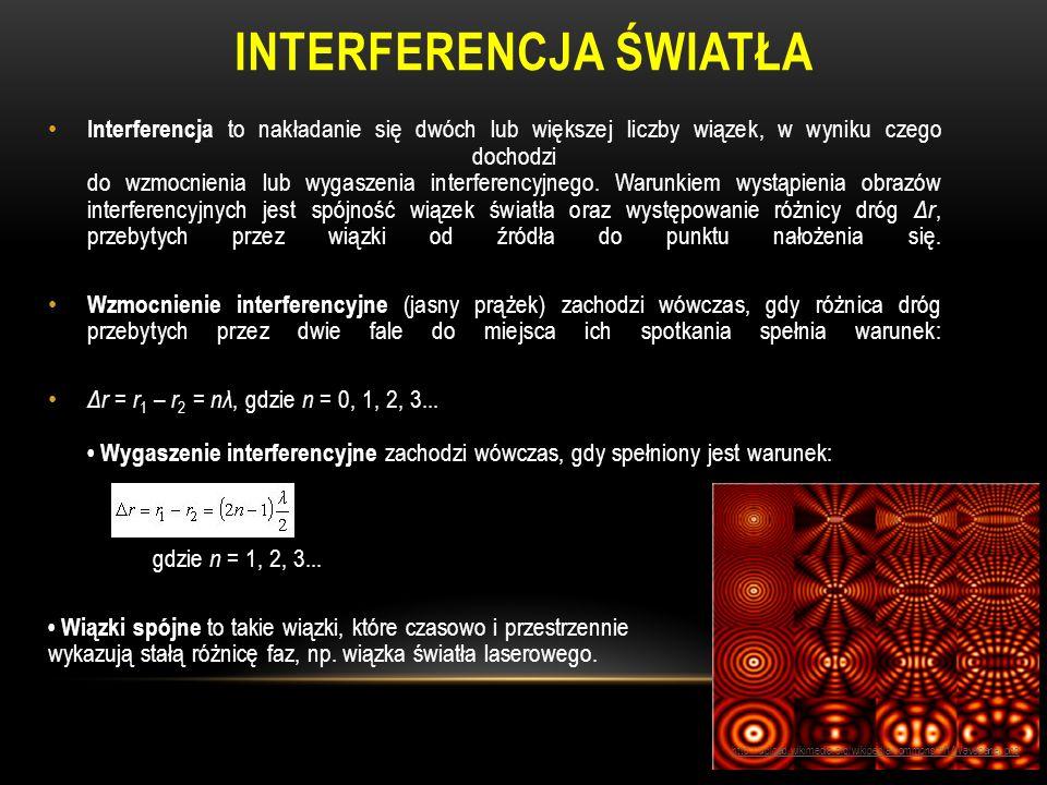 Interferencja światła
