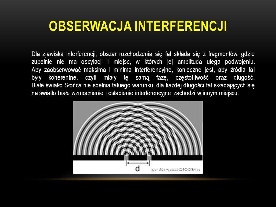 Obserwacja interferencji