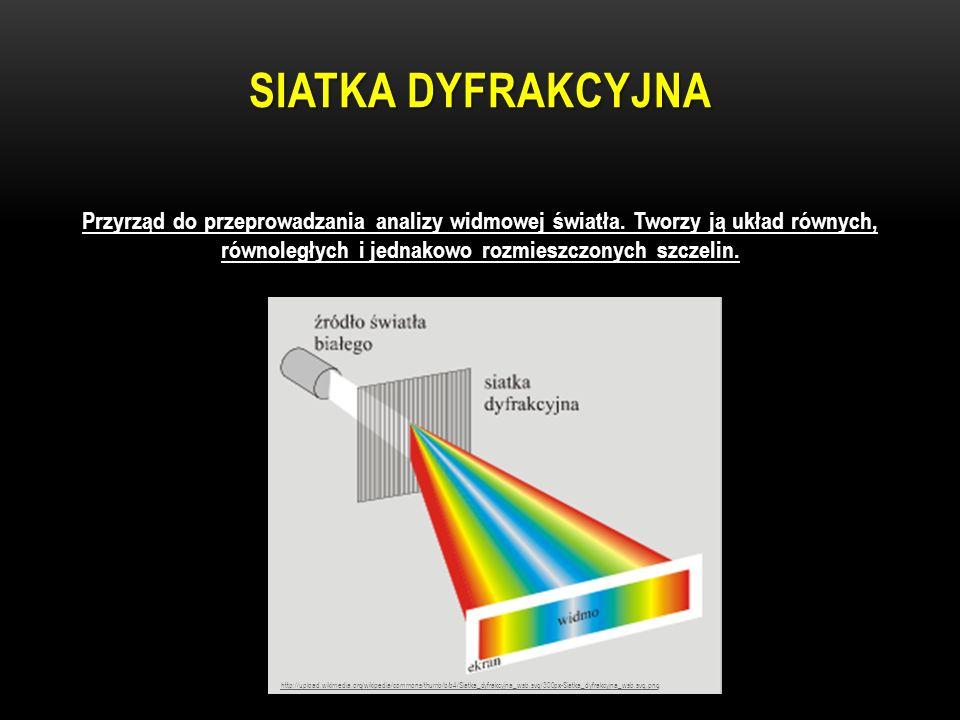 Siatka dyfrakcyjna Przyrząd do przeprowadzania analizy widmowej światła. Tworzy ją układ równych, równoległych i jednakowo rozmieszczonych szczelin.