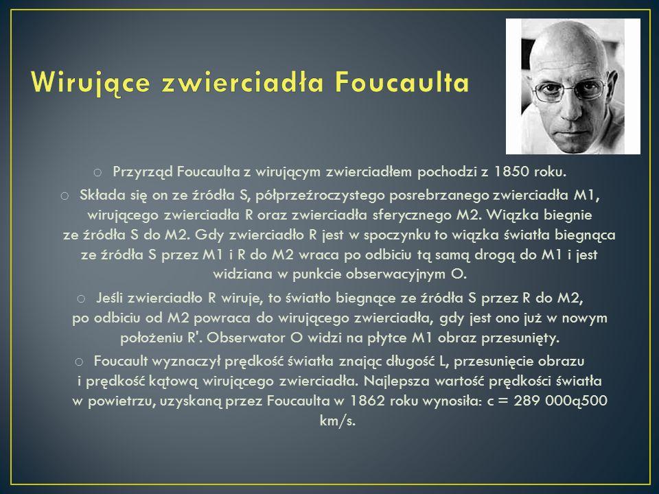 Wirujące zwierciadła Foucaulta