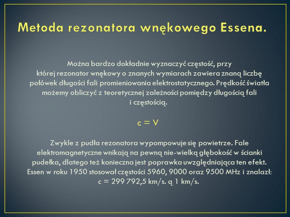 Metoda rezonatora wnękowego Essena.