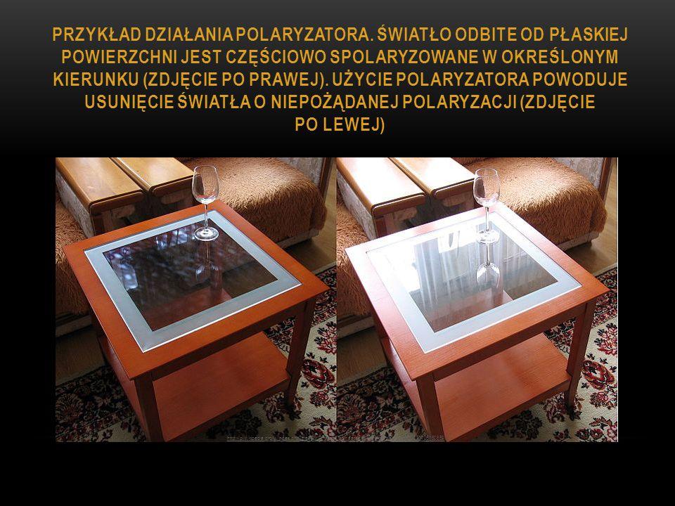 Przykład działania polaryzatora