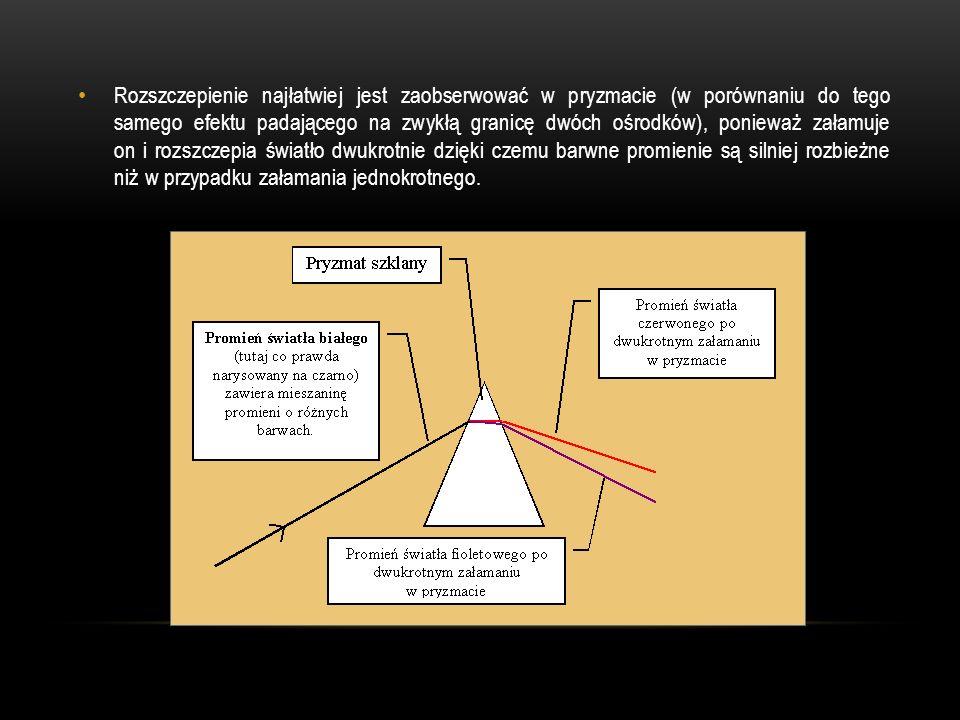 Rozszczepienie najłatwiej jest zaobserwować w pryzmacie (w porównaniu do tego samego efektu padającego na zwykłą granicę dwóch ośrodków), ponieważ załamuje on i rozszczepia światło dwukrotnie dzięki czemu barwne promienie są silniej rozbieżne niż w przypadku załamania jednokrotnego.