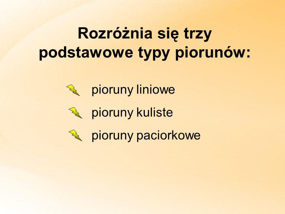 Rozróżnia się trzy podstawowe typy piorunów: