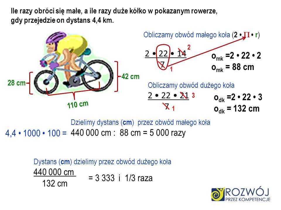 7 omk =2 • 22 • 2 omk = 88 cm 2 • 22 • 21 7 odk =2 • 22 • 3
