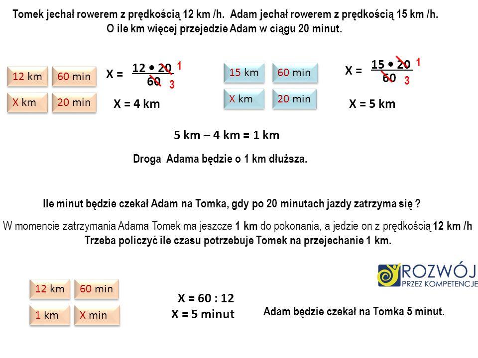 15 • 20 12 • 20 X = X = 60 60 X = 4 km X = 5 km 5 km – 4 km = 1 km
