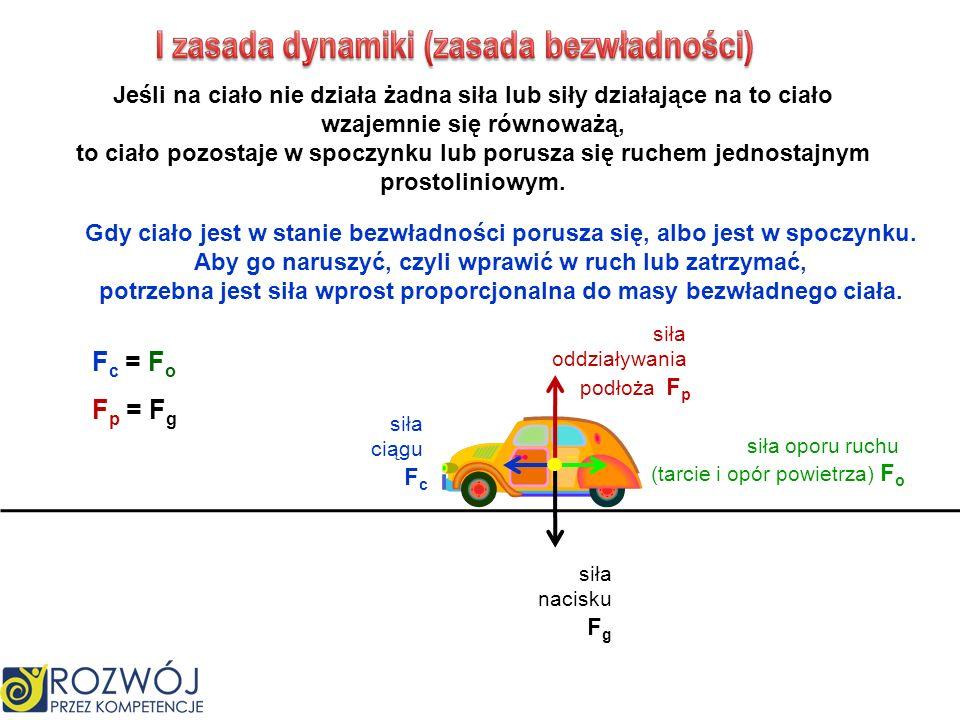 I zasada dynamiki (zasada bezwładności)