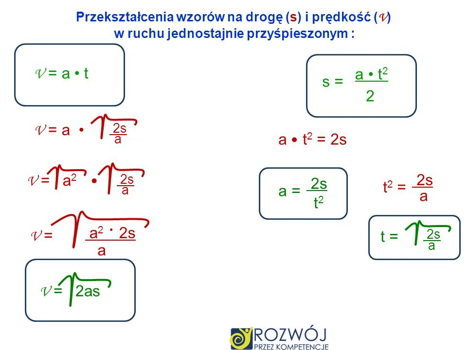 V = a • t a • t2 s = 2 V = a • a • t2 = 2s V = a2 • 2s 2s t2 = a = a