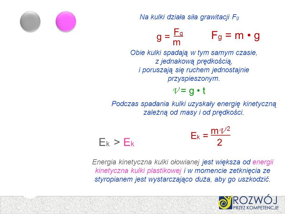 Fg = m • g Ek > Ek Fg g = m V = g • t mV 2 Ek = 2