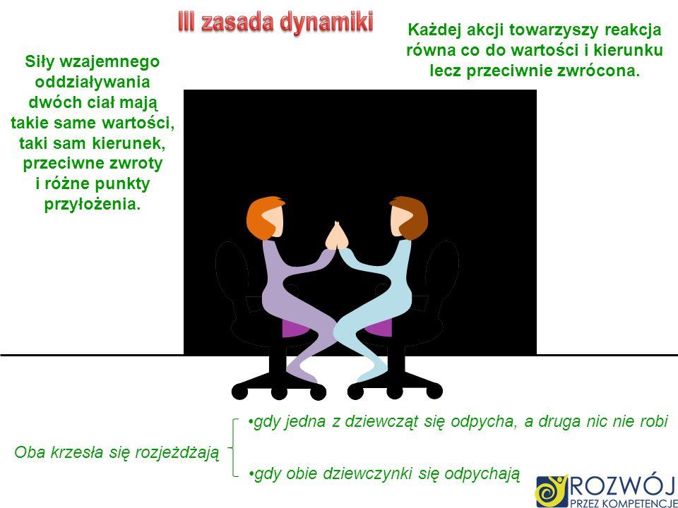III zasada dynamiki Każdej akcji towarzyszy reakcja