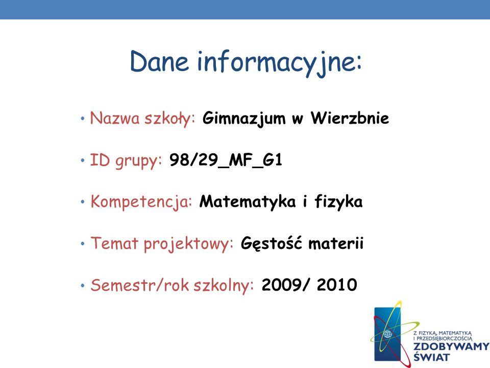 Dane informacyjne: Nazwa szkoły: Gimnazjum w Wierzbnie