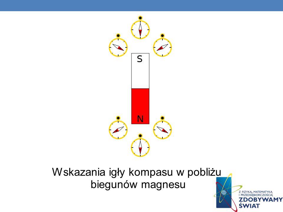 Wskazania igły kompasu w pobliżu