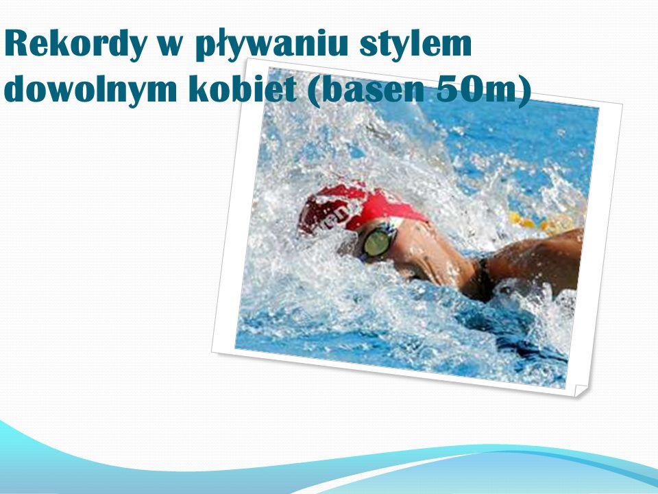 Rekordy w pływaniu stylem dowolnym kobiet (basen 50m)