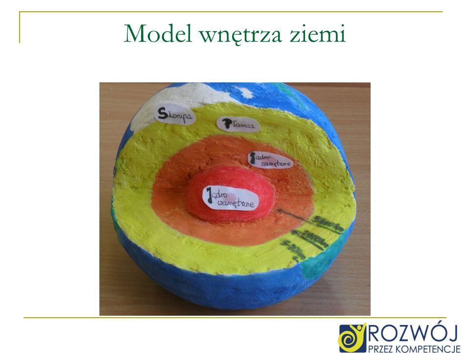 Model wnętrza ziemi