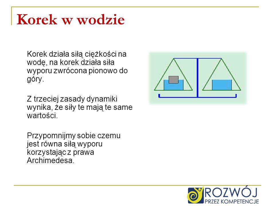 Korek w wodzie Korek działa siłą ciężkości na wodę, na korek działa siła wyporu zwrócona pionowo do góry.