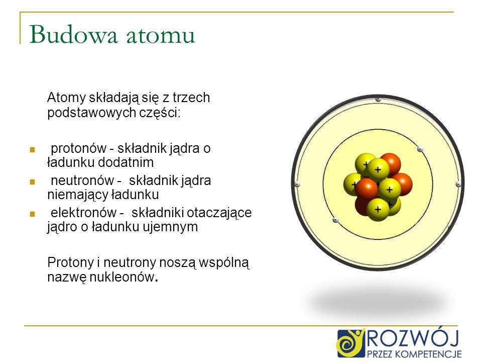 Budowa atomu Atomy składają się z trzech podstawowych części: