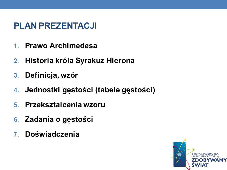 Plan prezentacji Prawo Archimedesa Historia króla Syrakuz Hierona