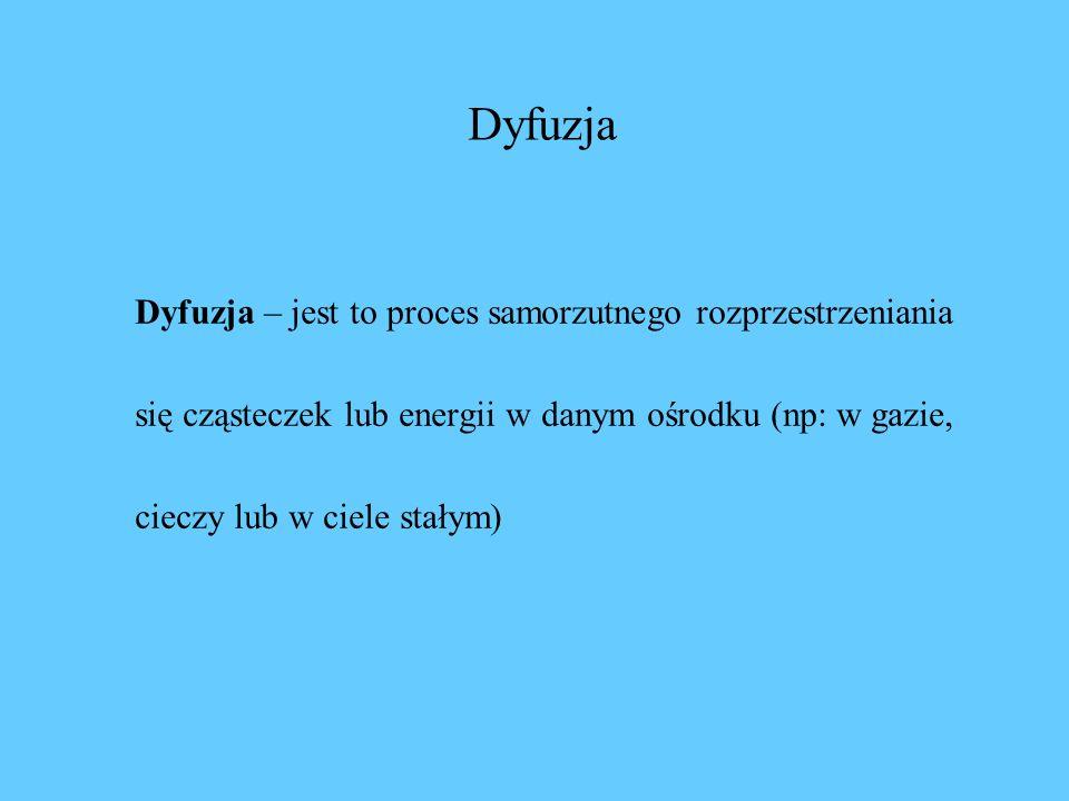 Dyfuzja Dyfuzja – jest to proces samorzutnego rozprzestrzeniania