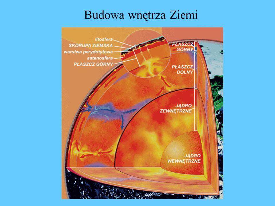 Świat – płyty litosfery