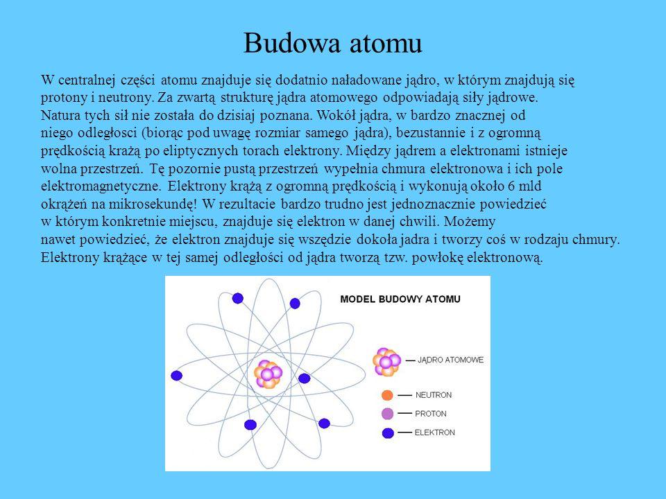 Budowa atomu W centralnej części atomu znajduje się dodatnio naładowane jądro, w którym znajdują się.