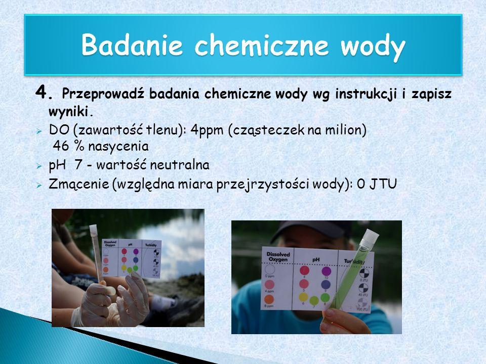 Badanie chemiczne wody