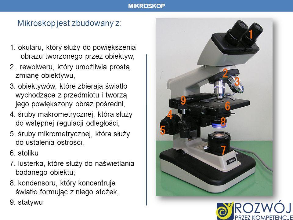 Mikroskop jest zbudowany z: