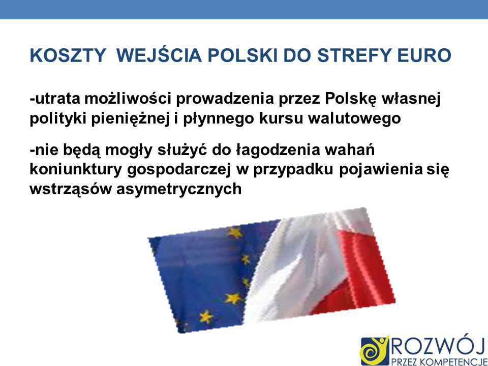 KOSZTY WEJŚCIA POLSKI DO STREFY EURO