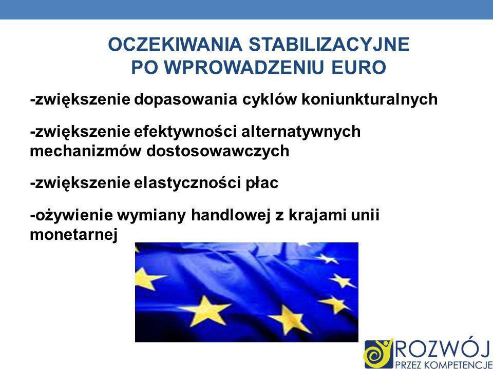 OCZEKIWANIA STABILIZACYJNE PO WPROWADZENIU EURO