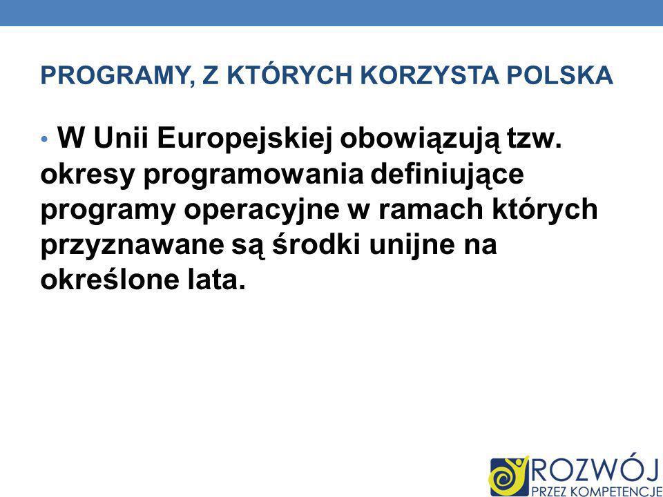 PROGRAMY, Z KTÓRYCH KORZYSTA POLSKA