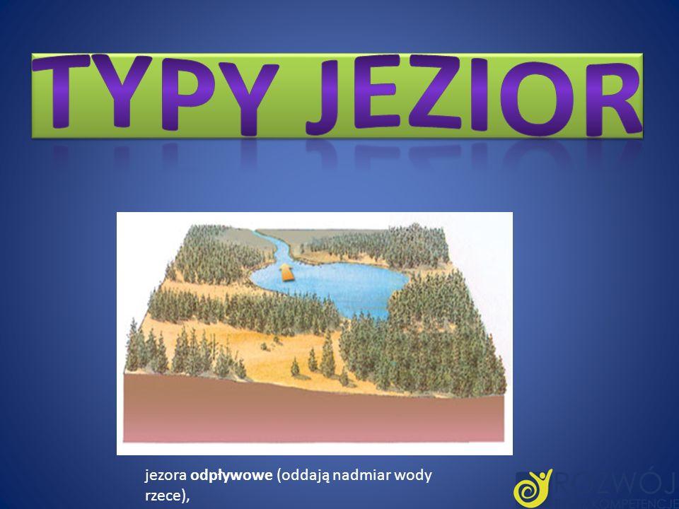 Typy jezior jezora odpływowe (oddają nadmiar wody rzece),