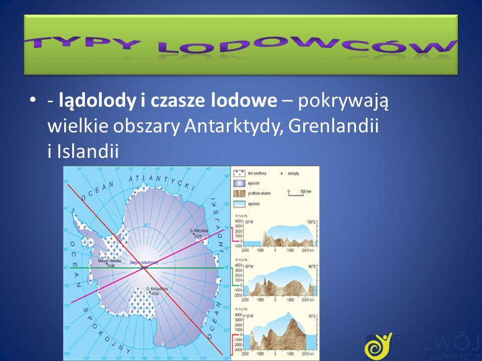 Typy lodowców - lądolody i czasze lodowe – pokrywają wielkie obszary Antarktydy, Grenlandii i Islandii.