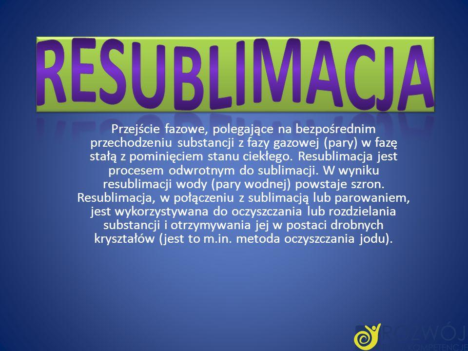 Resublimacja
