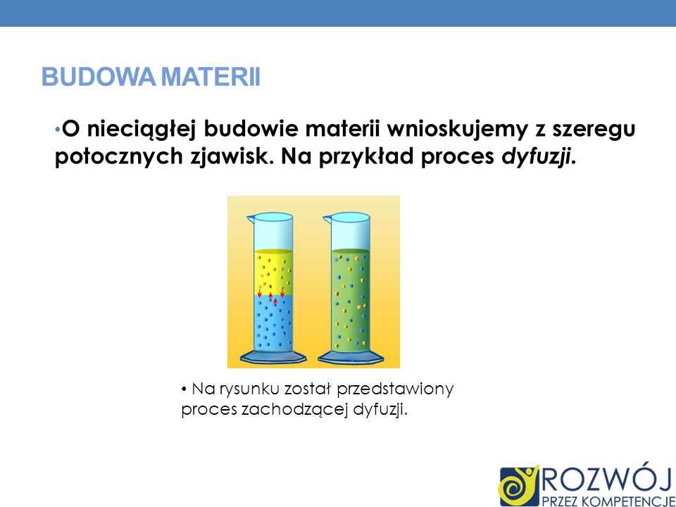 Budowa materii O nieciągłej budowie materii wnioskujemy z szeregu potocznych zjawisk. Na przykład proces dyfuzji.