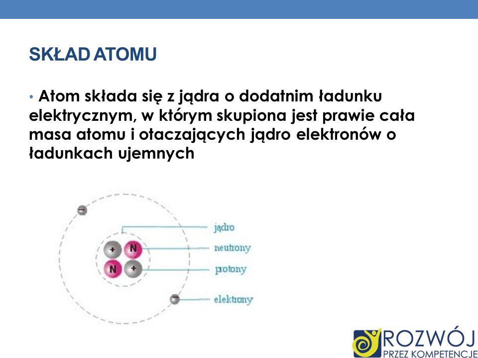 Skład atomu