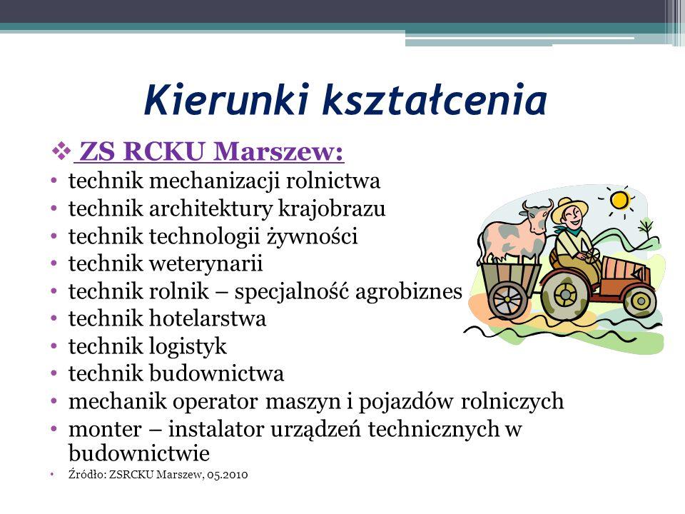 Kierunki kształcenia ZS RCKU Marszew: technik mechanizacji rolnictwa