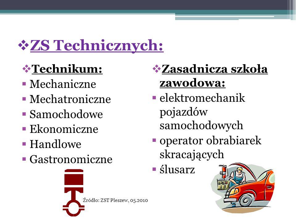 ZS Technicznych: Technikum: Zasadnicza szkoła zawodowa: Mechaniczne