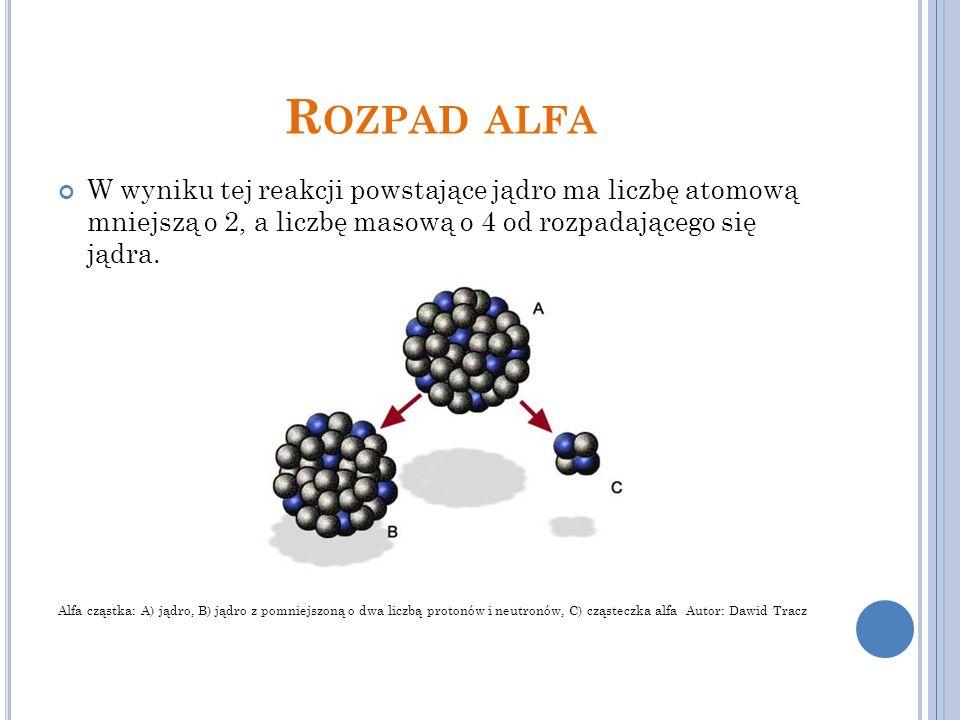 Rozpad alfa W wyniku tej reakcji powstające jądro ma liczbę atomową mniejszą o 2, a liczbę masową o 4 od rozpadającego się jądra.