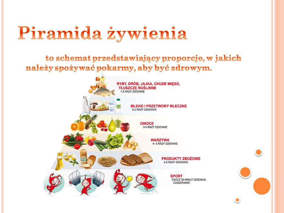 Piramida żywienia to schemat przedstawiający proporcje, w jakich należy spożywać pokarmy, aby być zdrowym.