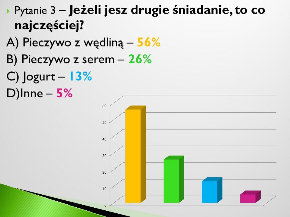 A) Pieczywo z wędliną – 56% B) Pieczywo z serem – 26% C) Jogurt – 13%