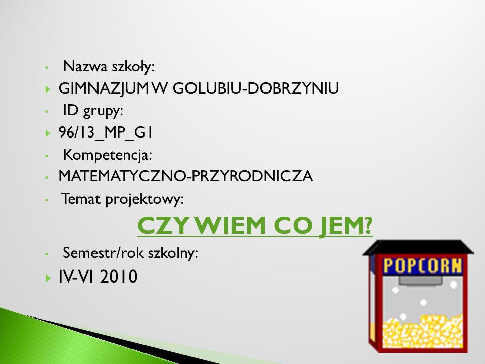 CZY WIEM CO JEM IV-VI 2010 Nazwa szkoły: