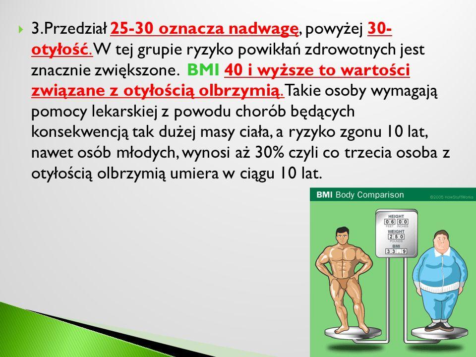 3. Przedział 25-30 oznacza nadwagę, powyżej 30- otyłość