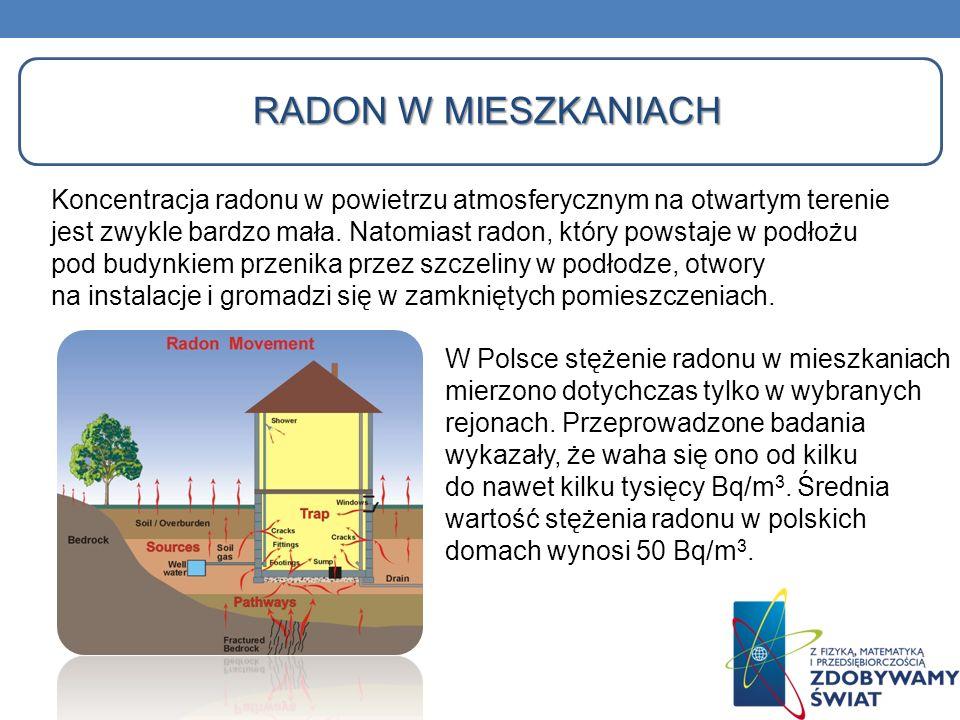 Radon w mieszkaniach